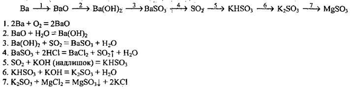 Скласти рівняння реакцій за схемою перетворень